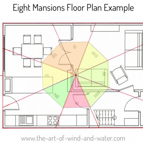 8 Mansions Example