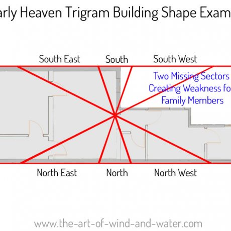 Trigrams_Building_Shape_Example